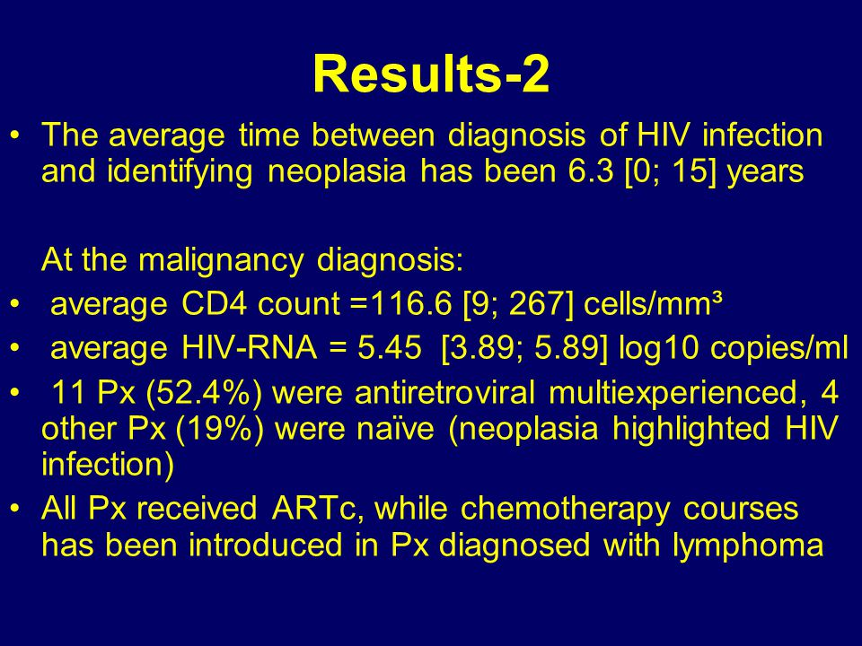 Results-2 The average time between diagnosis of HIV infection and identifying neoplasia has been 6.3 [0; 15] years.